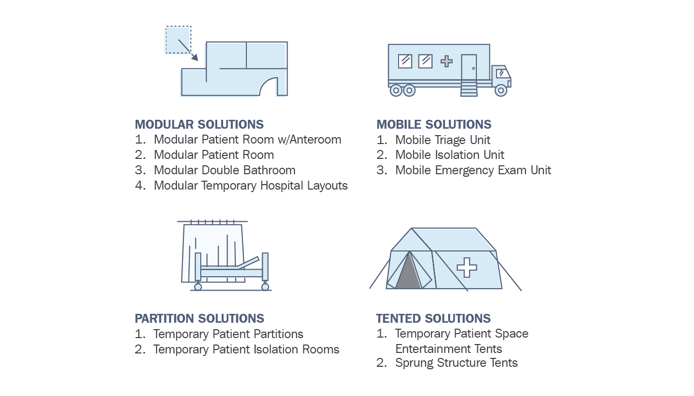 Image depicting Modular, mobile, partitioned, and tented design solutions